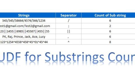 UDF for Sub String Count