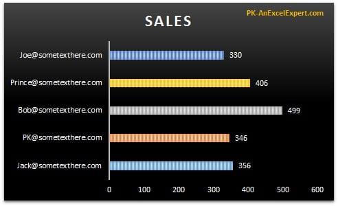 Bar Chart - 8