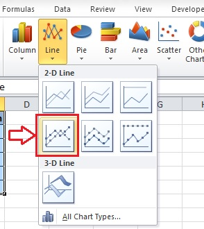 Insert Line Chart in Excel 2010