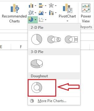 Select Doughnut Chart