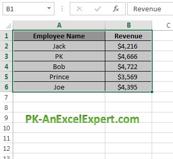 Employee wise revenue