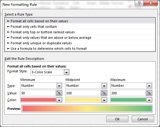 3-Color Scale Formatting Style