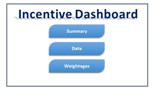 Index sheet tab in Incentive Dashboard
