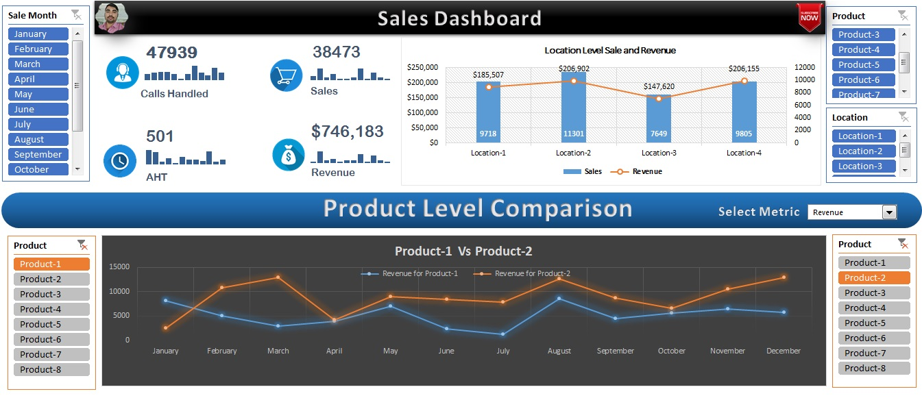 Sales Dashboard - 1