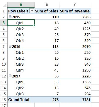 Pivot table with Subtotal at the bottom of group
