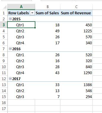 Pivot table after Grand total off