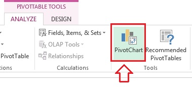 Pivot Chart option in Analyze Tab