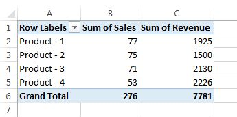 Pivot table wherein a calculated field to be added