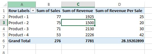 Pivot table after adding the calculated field