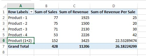 Pivot table after added calculated item